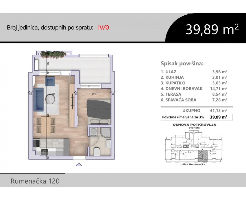 Novogradnja u Novom Sadu - Rumenačka 120, Nova Detelinara, Novi Sad
