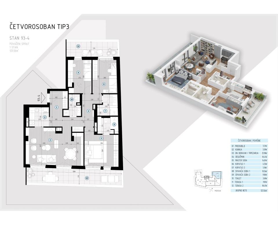 Bulevard - Stambeno-poslovni kompleks - Novogradnja Zvezdara, Beograd