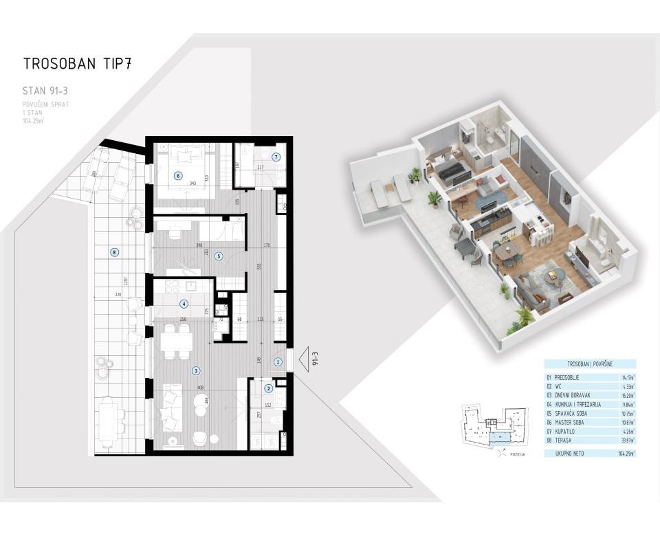 Novogradnja Zvezdara, Beograd - Stambeno-poslovni kompleks Bulevard